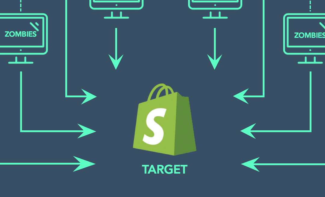Shopify and the 2016 Dyn DNS cyberattack